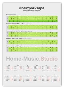 """Календарь А2 """"Электрогитара: расположение нот на грифе"""" - гитара, ноты, электрогитара, табулатура, ноты на грифе"""