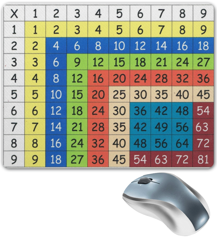 Коврик для мышки Printio Таблица умножения васильев а круглый отличник таблица умножения таблица деления