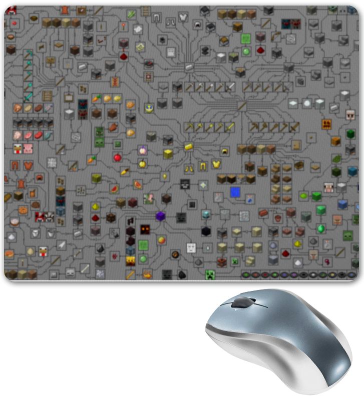 Коврик для мышки Printio Карта minecraft карта видеозахвата avermedia bu111 extremecap sdi внешний