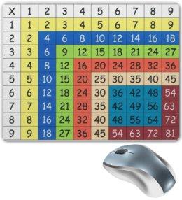 """Коврик для мышки """"Таблица умножения"""" - грамотность, математика, таблица умножения, правила"""
