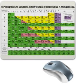 "Коврик для мышки ""Таблица Менделеева"" - химия, элементы, таблица менделеева"