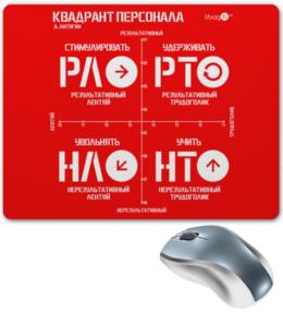 """Коврик для мышки """" Квадрант Персонала ( А. Литягин)"""" - мотивация, персонал, директор, оплата, обучение"""