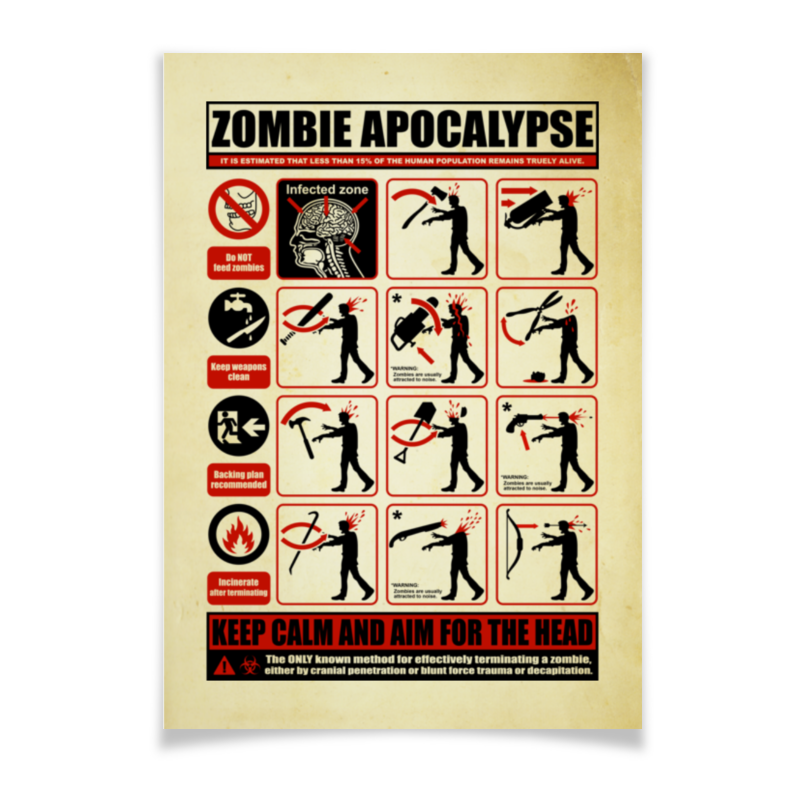 Плакат A3(29.7x42) Printio Зомби апокалипсис. инструкция по выживанию бланк э приманка для спуктума инструкция по выживанию на зогге isbn 978 5 91918 785 1