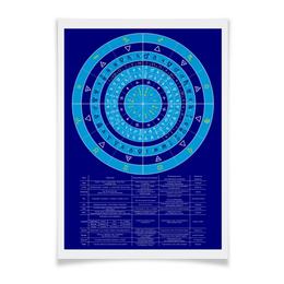 """Плакат A3(29.7x42) """"Зодиакальный круг"""" - эзотерика, алиса бейли"""