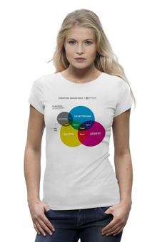 """Футболка Wearcraft Premium """"Футболка «Памятка заказчику»"""" - арт, футболка, прикольные, в подарок, оригинально, девушке, футболка женская, дизайнеру"""